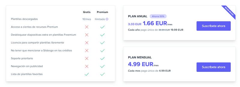 Tipos de cuentas en Slidesgo (gratuita o Premium)