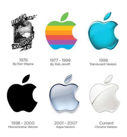 Rebranding de Apple
