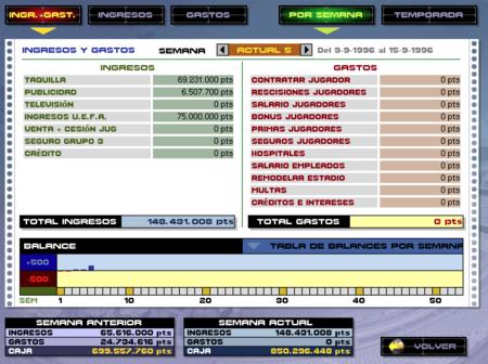 PC Fútbol 5.0 Finanzas del club detalladas