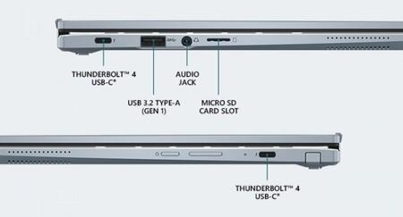 Puertos Asus Chromebook